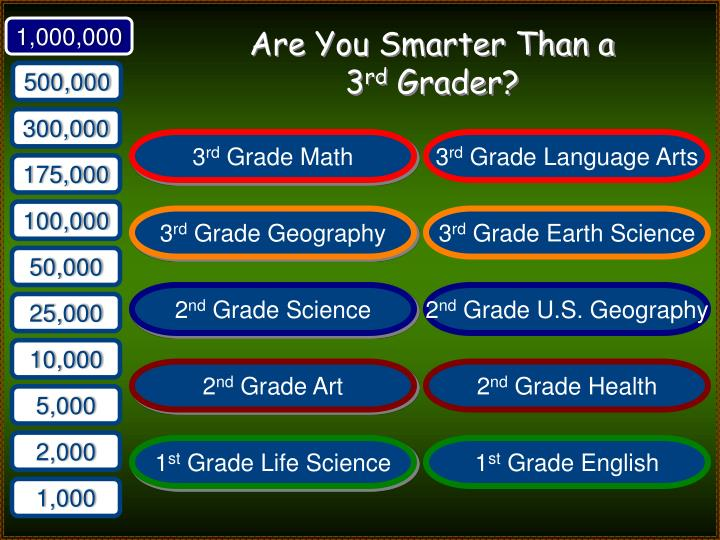 Are you smarter than a 3 rd grader1
