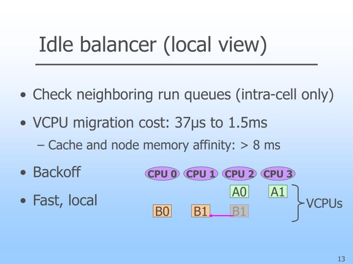 Idle balancer (local view)