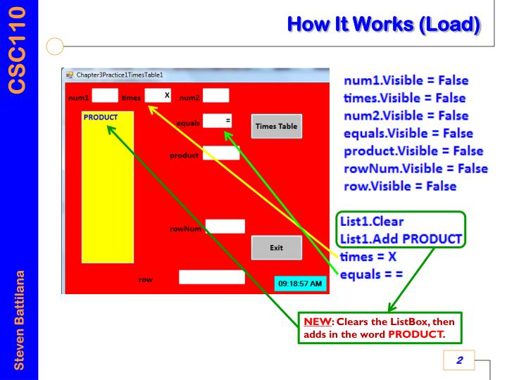 How it works load