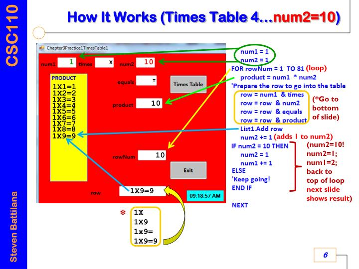 How It Works (Times Table 4…