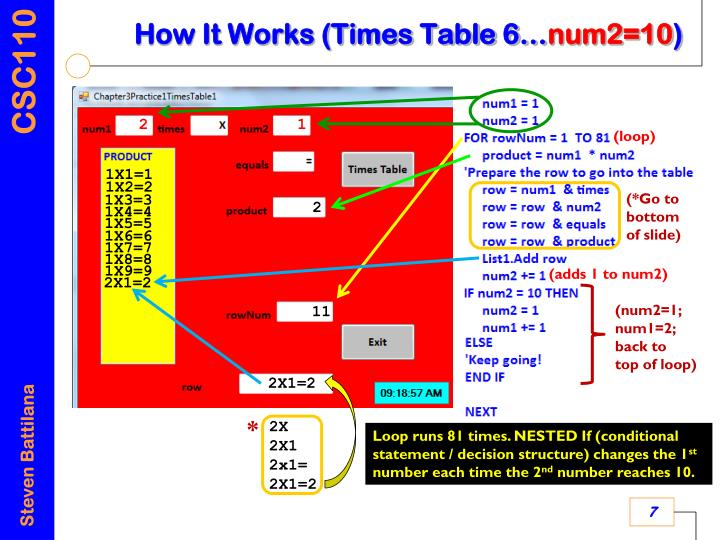 How It Works (Times Table 6…