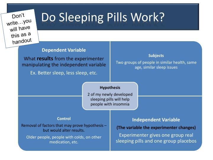 Do Sleeping Pills Work?