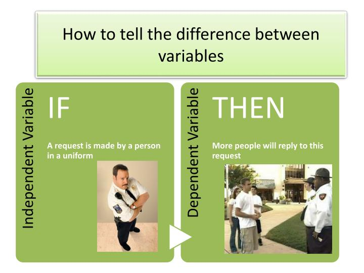 How to tell the difference between variables