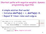 shortest paths with negative weights dynamic programming algorithm
