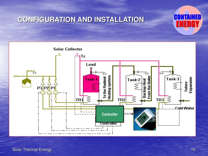 CONFIGURATION AND INSTALLATION