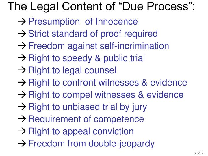 "The Legal Content of ""Due Process"":"