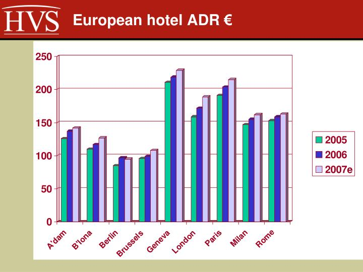 European hotel ADR €