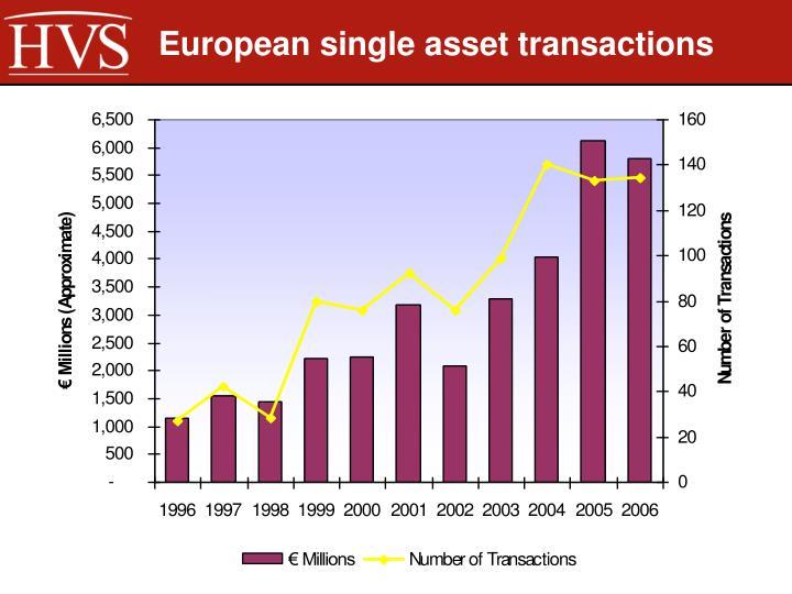 European single asset transactions