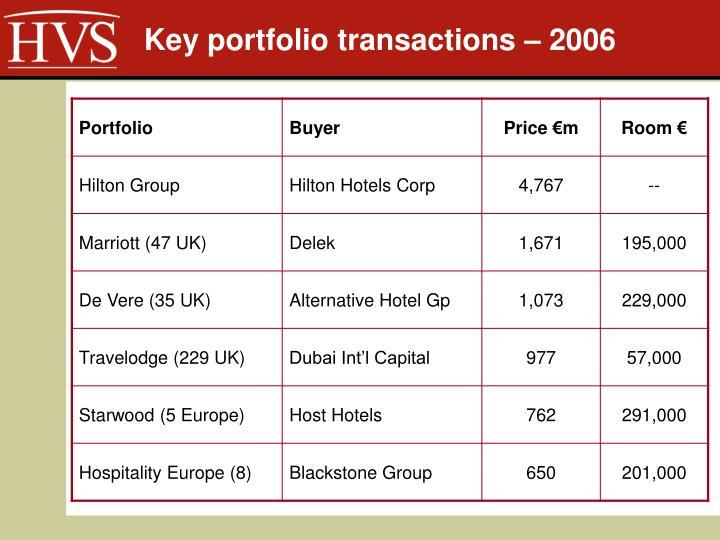Key portfolio transactions – 2006