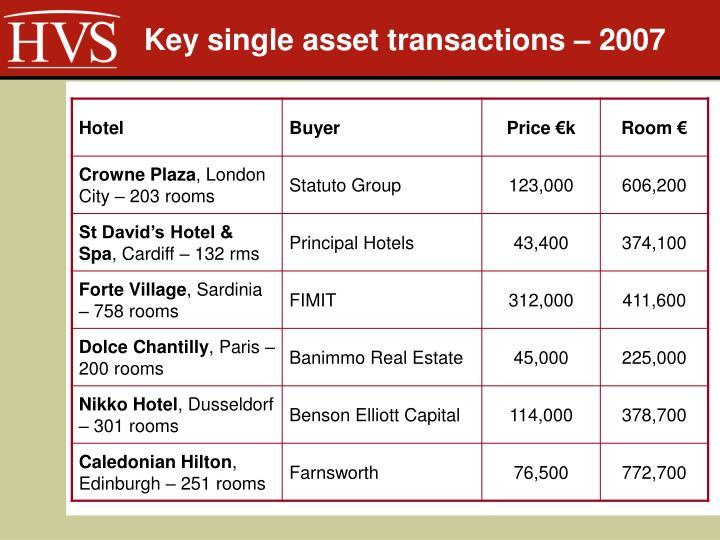 Key single asset transactions – 2007