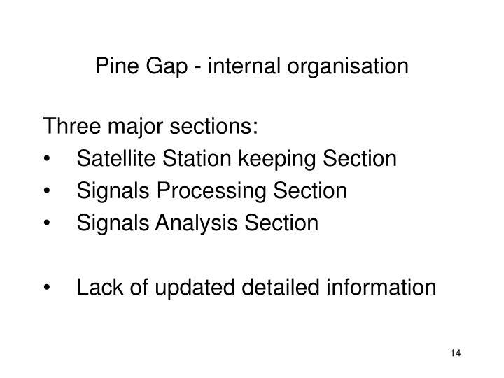 Pine Gap - internal organisation