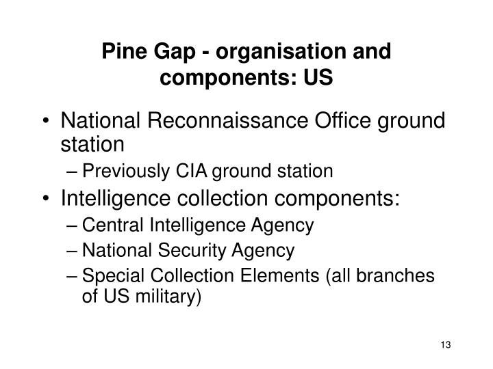 Pine Gap - organisation and components: US