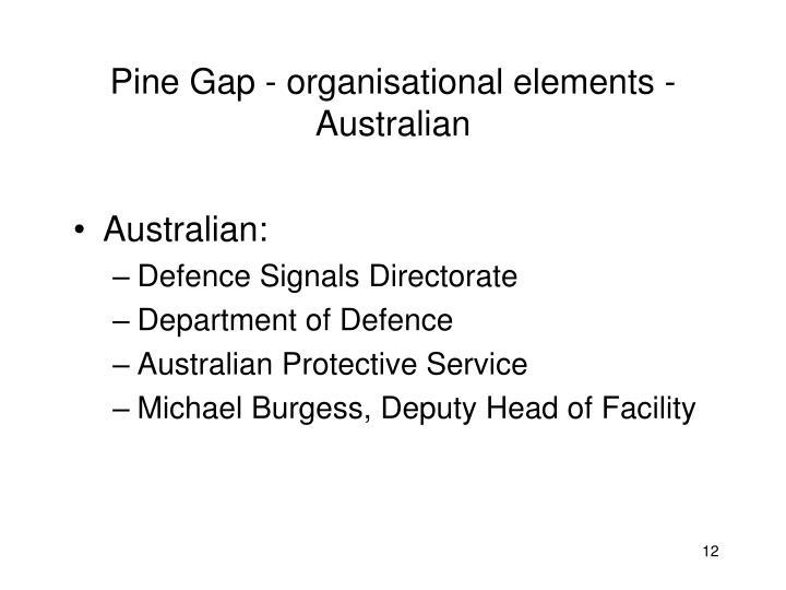 Pine Gap - organisational elements - Australian