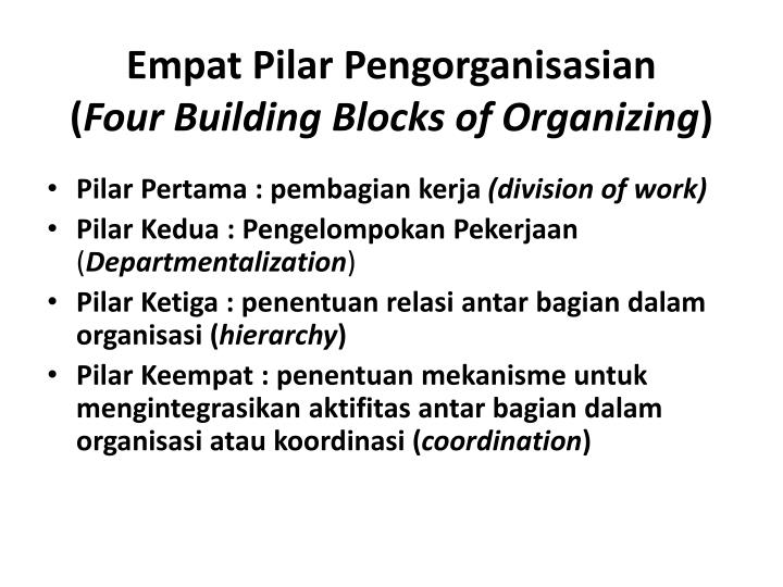 Empat Pilar Pengorganisasian