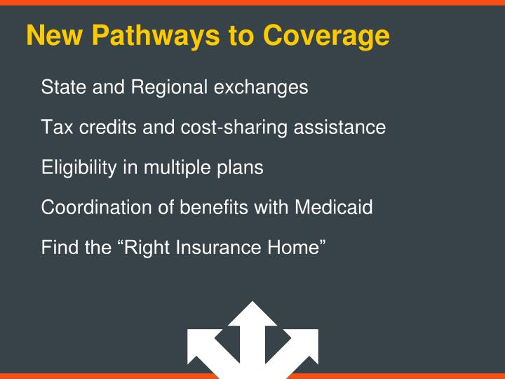 New Pathways to Coverage