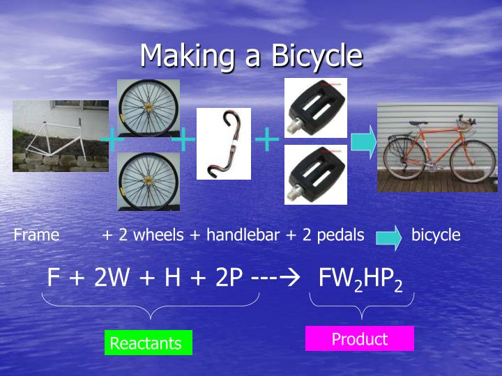 Making a Bicycle