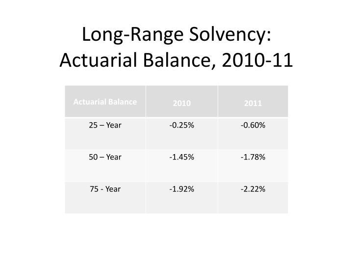 Long-Range Solvency: