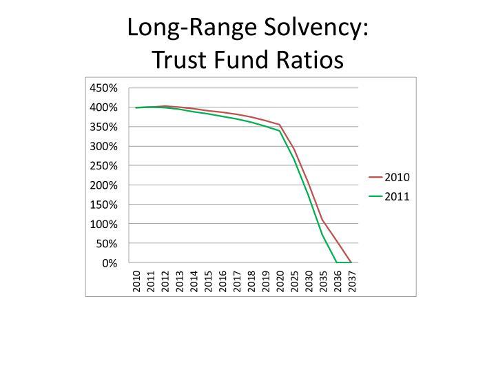 Long range solvency trust fund ratios