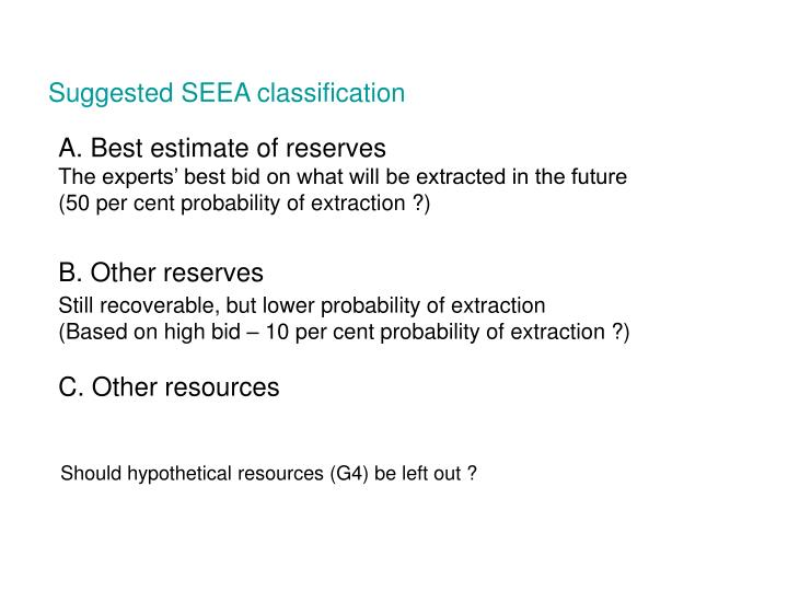 A. Best estimate of reserves