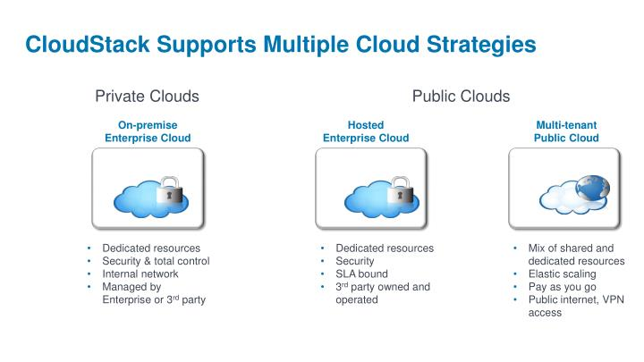 CloudStack Supports Multiple Cloud Strategies