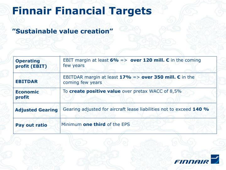 Finnair Financial Targets