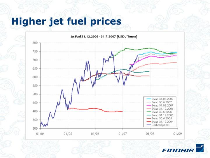 Higher jet fuel prices