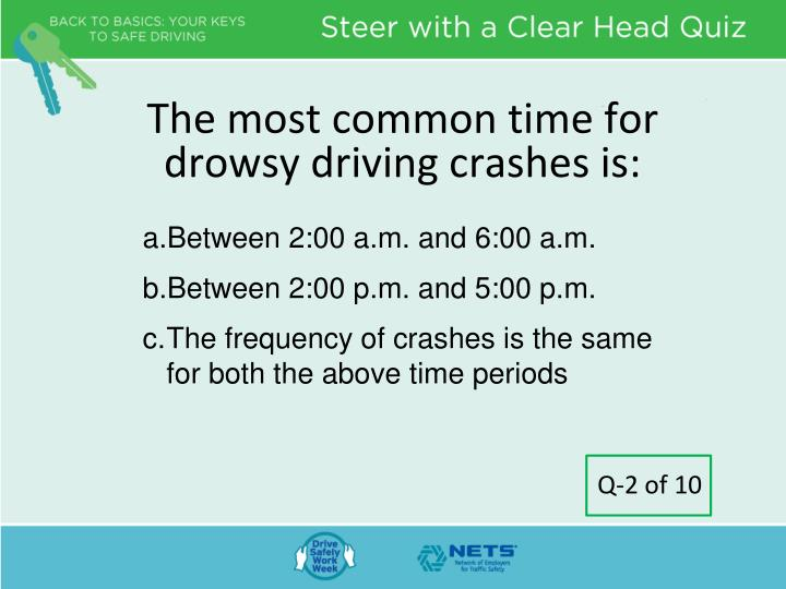The most common time for drowsy driving crashes is: