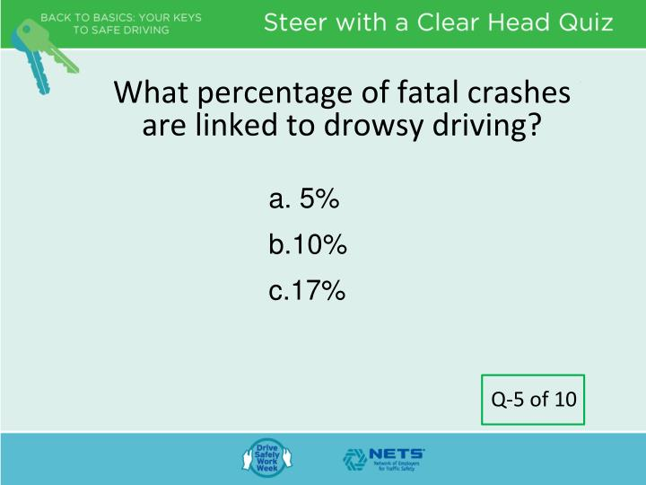 What percentage of fatal crashes are linked to drowsy driving?