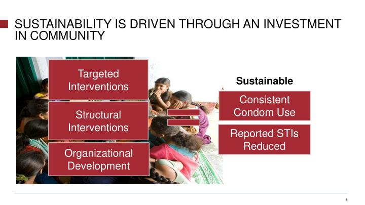 Sustainability is driven through an investment in community
