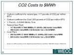 co2 costs to mwh