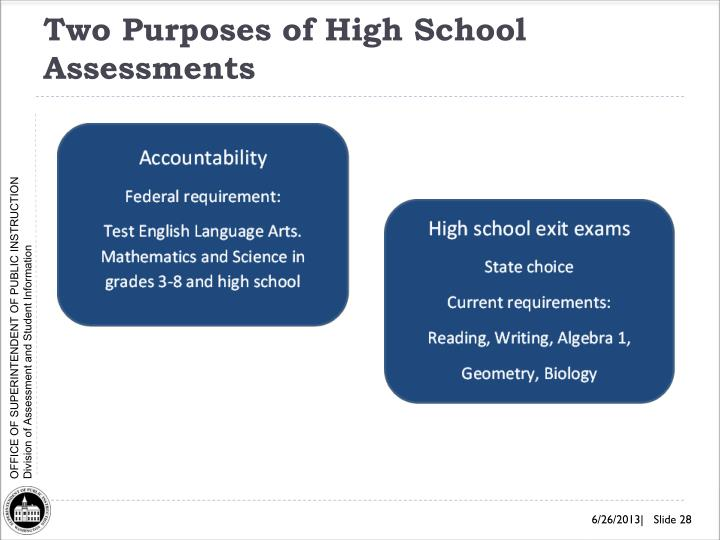 Two Purposes of High School Assessments