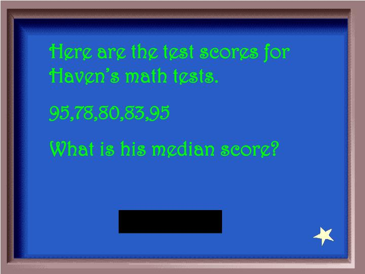 Here are the test scores for Haven's math tests.