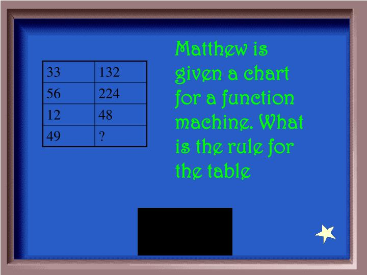 Matthew is given a chart for a function machine. What is the rule for the table
