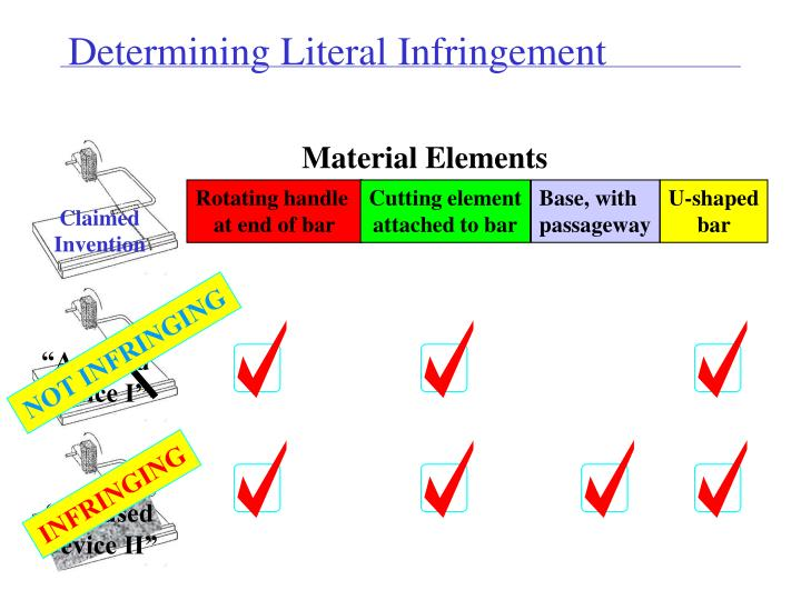 Determining literal infringement