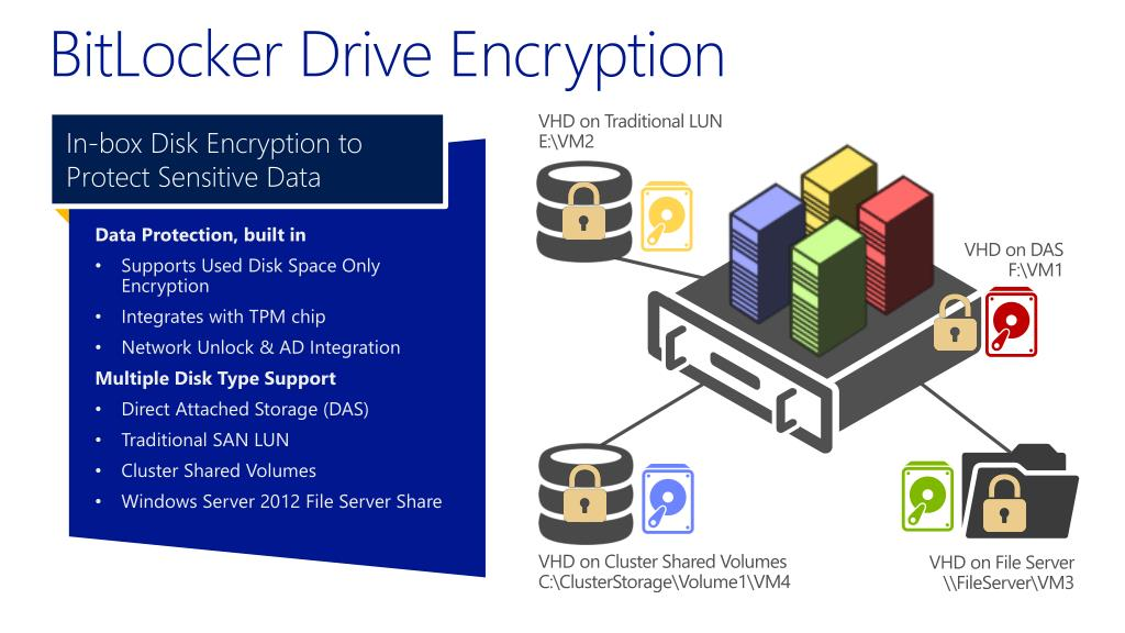 PPT - Virtualizing your Datacenter with Windows Server 2012 R2