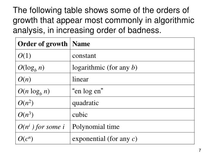 The following table shows some of the orders of growth that appear most commonly in algorithmic analysis, in increasing order of badness.