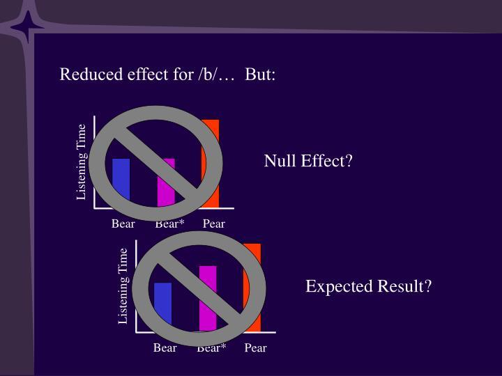 Experiment 1 Conclusions 2