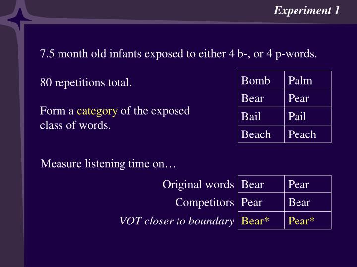 Experiment 1 Methods