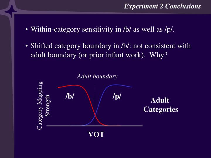 Experiment 2 Conclusions