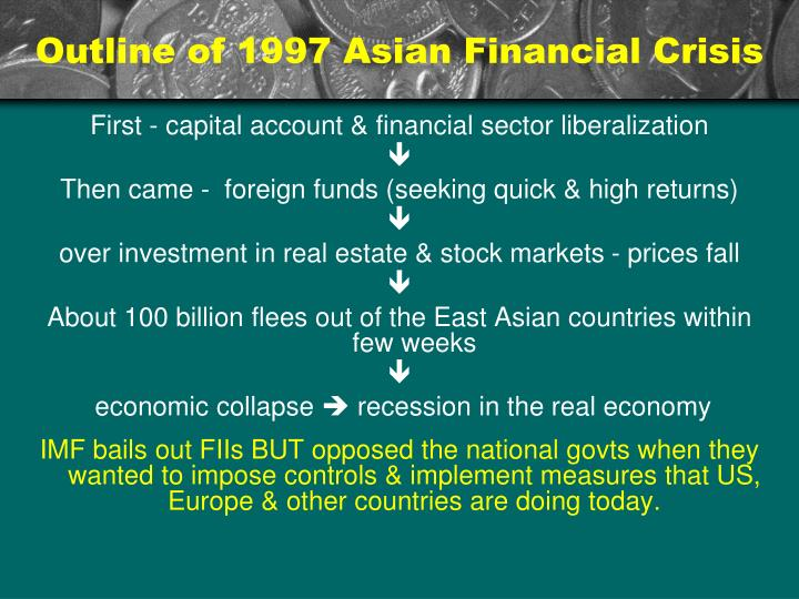 Outline of 1997 Asian Financial Crisis