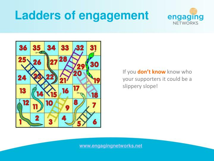 Ladders of engagement