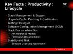 key facts productivity lifecycle