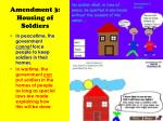 amendment 3 housing of soldiers