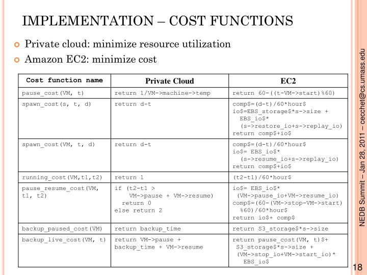 IMPLEMENTATION – COST FUNCTIONS