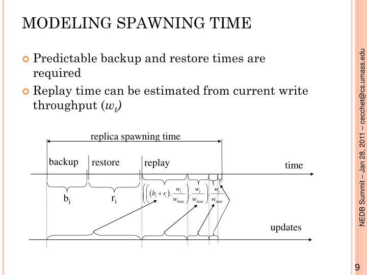 MODELING SPAWNING TIME