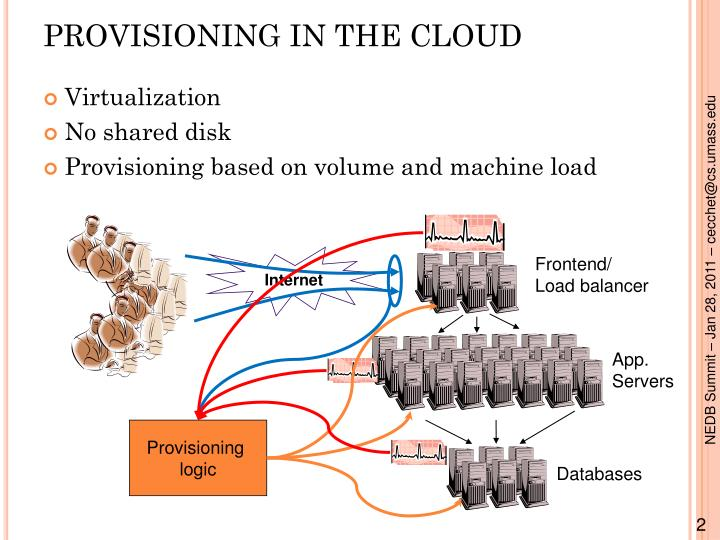 Provisioning in the cloud