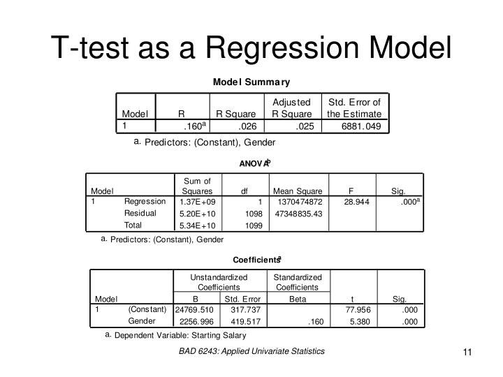 T-test as a Regression Model