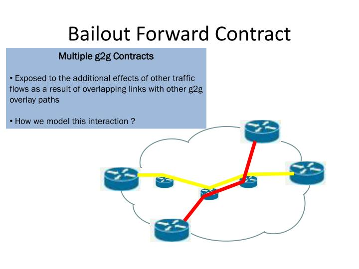 Bailout Forward Contract