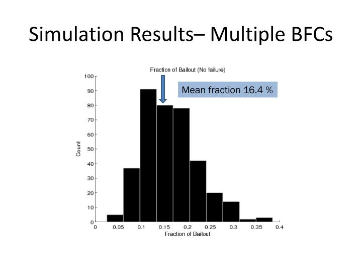Simulation Results– Multiple BFCs