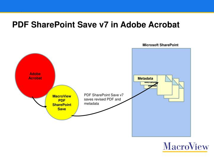 PDF SharePoint Save v7 in Adobe Acrobat
